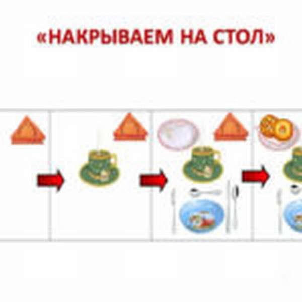 Схема сервировки стола (в рисунках)