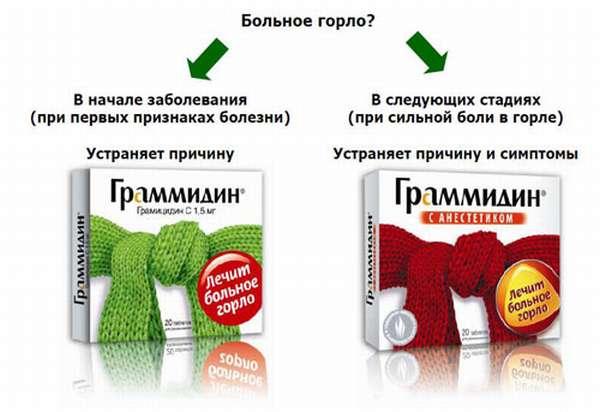 При возникновении любого инфекционного заболевания полости рта и горла врачи рекомендуют женщинам использовать Граммидин во втором и третьем триместрах беременности
