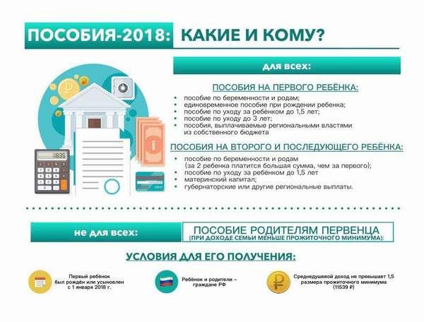 детские пособия в саратовской области в 2018