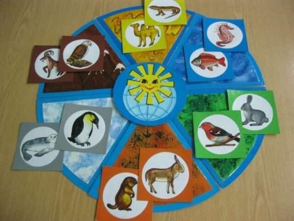 Игровое пособие в виде круга с сегментами среды обитания разных животных