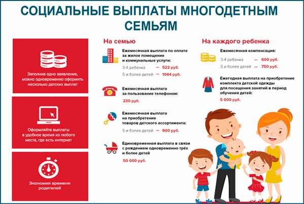 льготы многодетным семьям при поступлении в школу
