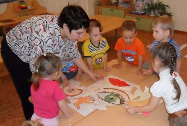 Воспитатель показывает детям нарисованные части тела человека