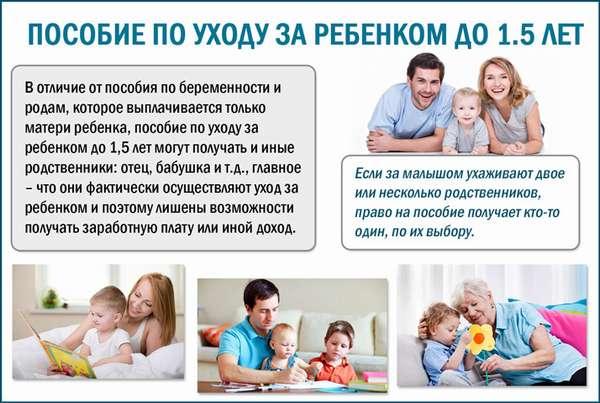 Выплаты по уходу за ребенком