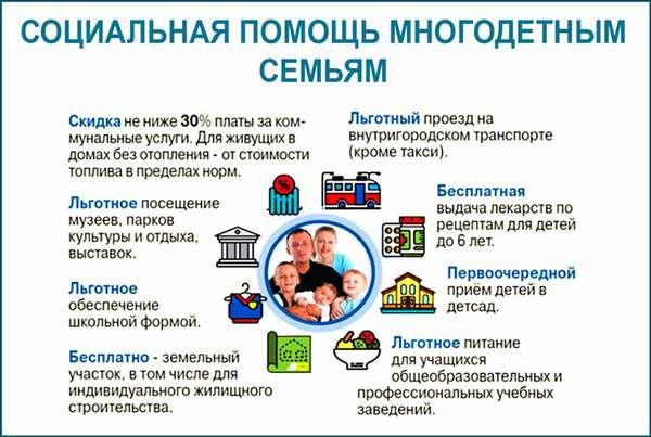 льготы многодетным семьям на детский сад