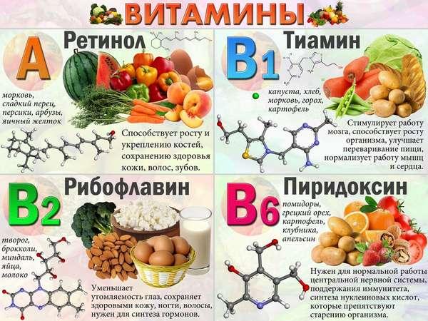 Лучше всего употреблять пищу, которая была выращена самостоятельно или приобретена у проверенных продавцов
