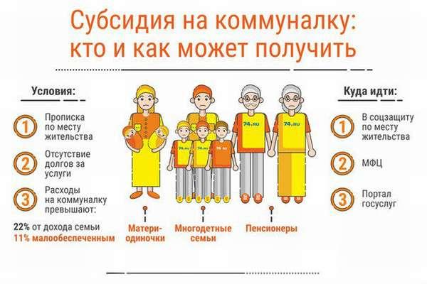 жилищные субсидии многодетным семьям москва