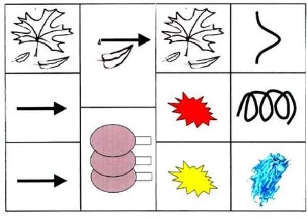 Пример карточки со схемой стихотворения «Осень»