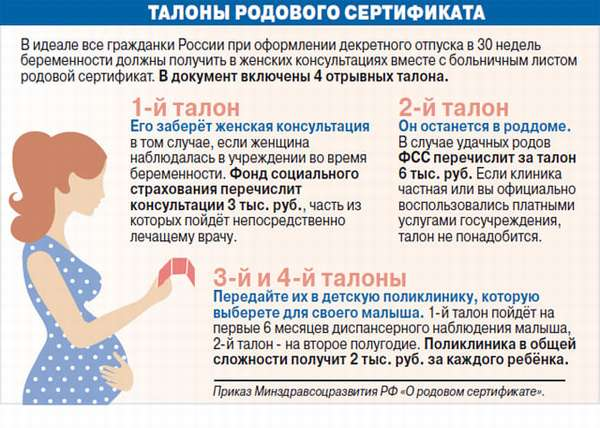 Роды без родового сертификата
