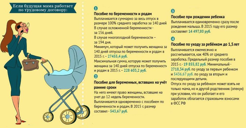какие выплаты неработающим при рождении второго ребенка