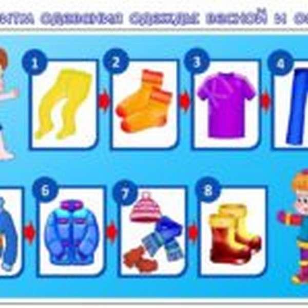 Алгоритм одевания весной и осенью