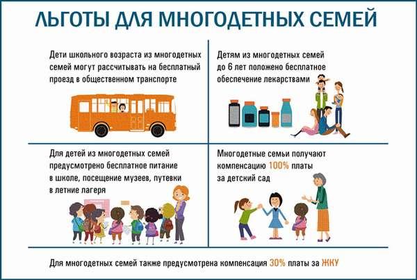 льготы многодетным семьям в Москве 2018